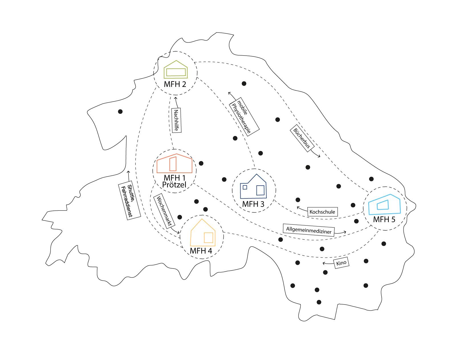 Atelier-Fanelsa-2-Diagramm