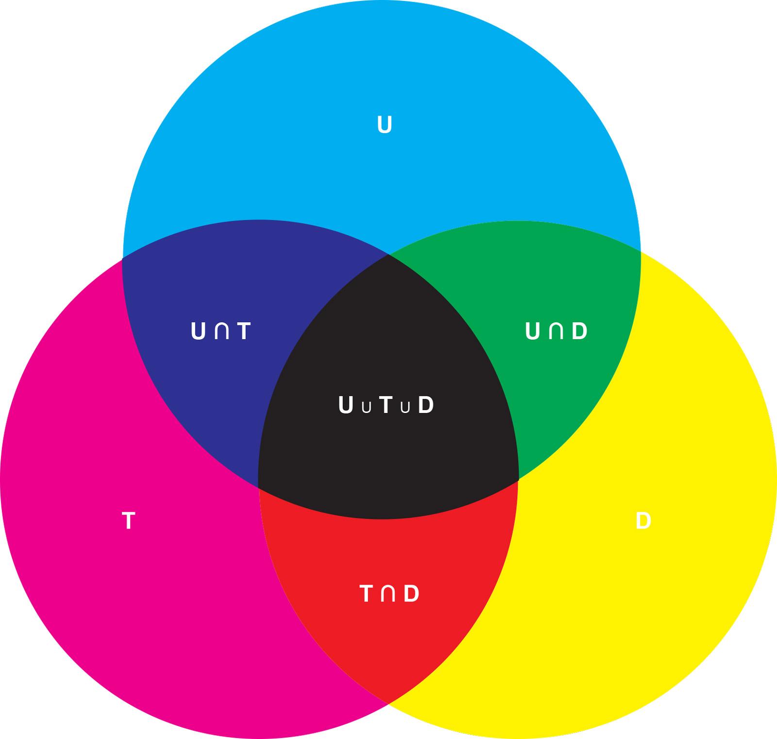 UTD_FIG1
