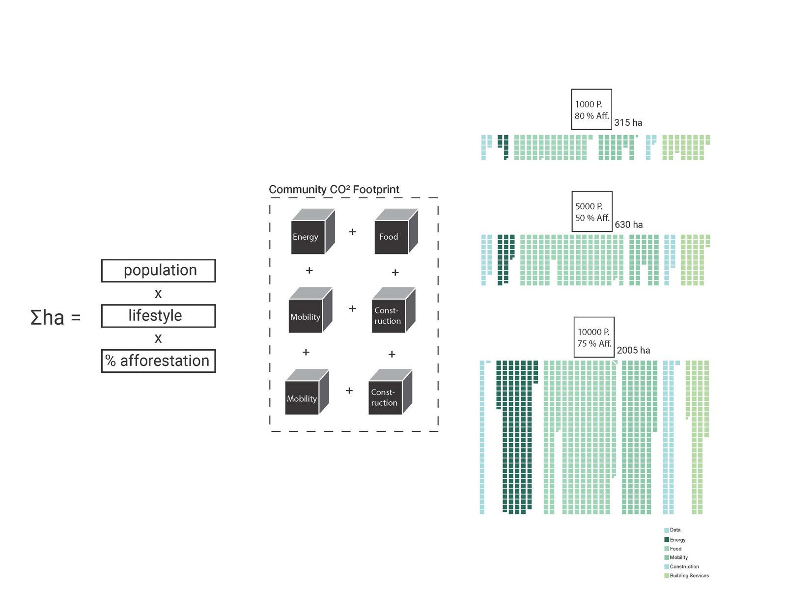 fig-4_Carbon-Scenarios
