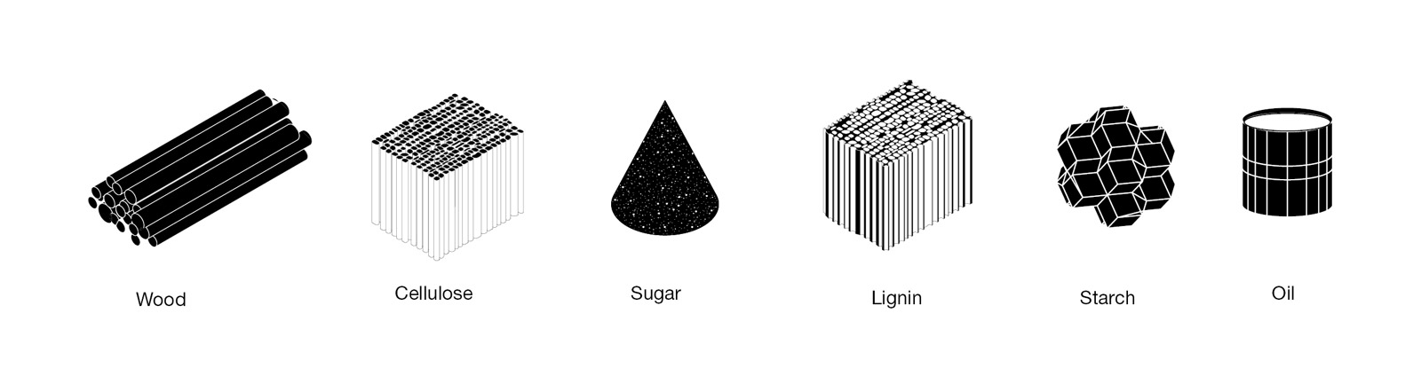 fig-9_Forest-compounds